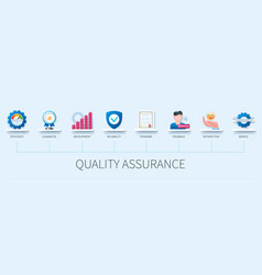 Quality assurance infographic in 3d style vector