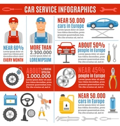 Auto repair service flat infographic banner vector