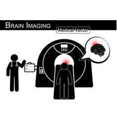 Brain imaging vector