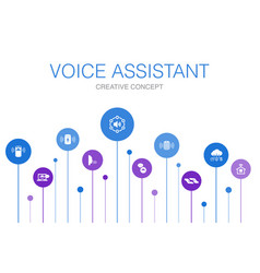 voice assistant infographic 10 steps template vector image
