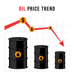 Falling oil prices banner chart with down red vector