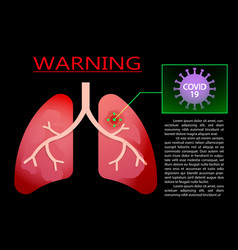 Lung infection covid-19 virus vector
