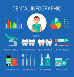 Dental infographic banner vector