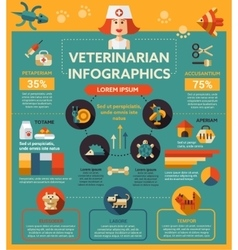 Veterinarian service - poster brochure cover vector