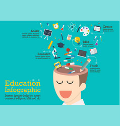 infographic human head with education icons vector image