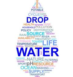 Word cloud water drop vector