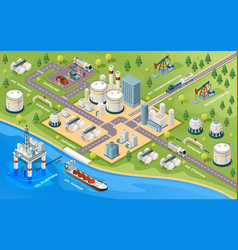 oil mining and transportation isometric sign vector image