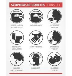 Symptoms diabetes icon set vector