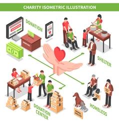 Charity Isometric vector image