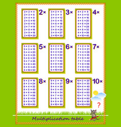 Multiplication table for kids math education vector