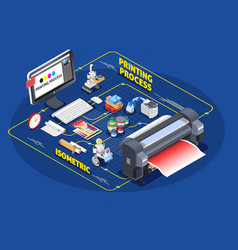 Printing process isometric concept vector