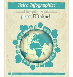 Eco Planet Concept vector