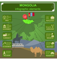Mongolia infographics statistical data sights vector