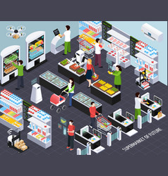 Supermarket future technology isometric vector