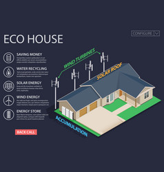 green energy and eco friendly modern house on dark vector image