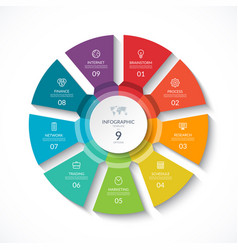 infographic circle cycle diagram with 9 stages vector image