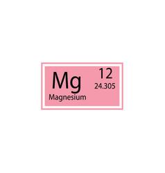 Periodic table element magnesium icon element of vector