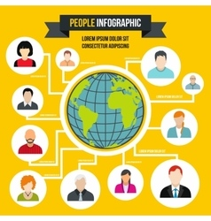 Human infographic flat style vector image