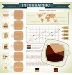 vintage infographics coffee icons vector image vector image