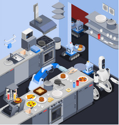 Robotic kitchen maid composition vector
