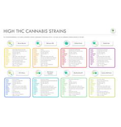 High thc cannabis strains cannabis strains vector