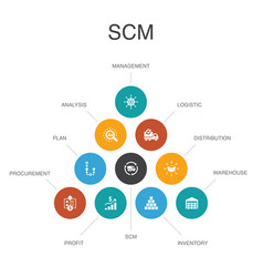 Scm infographic 10 option template management vector