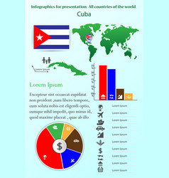 Cuba infographics for presentation all countries vector