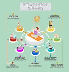 Alternative medicine isometric infographics vector