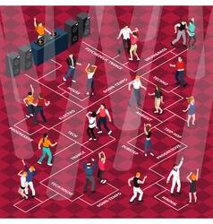 People Dancing Movements Isometric Flowchart vector