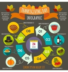 Thanksgiving Day infographic elements flat style vector image