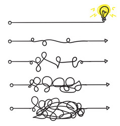 Simplifying complex with bulb idea doodle vector