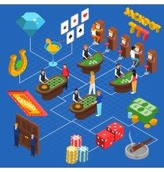 Casino Interior Isometric Concept vector image