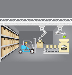 Manufacturing concept vector