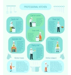 Professional cooks flat color infographic vector