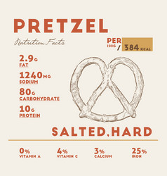 nutrition fact of pretzel hand drawn vector image