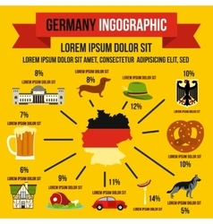 German infographic elements flat style vector
