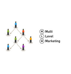 Multi level marketing or mlm concept business vector