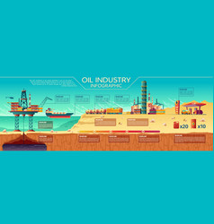 Oil industry infographics offshore platform vector