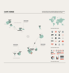 Map cape verde high detailed country vector