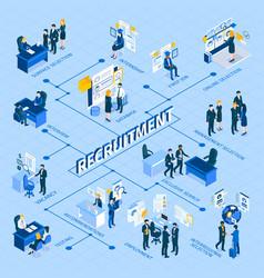 Recruitment isometric flowchart vector