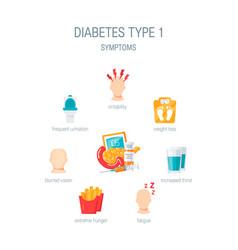Diabetes type 1 symptoms in flat style vector