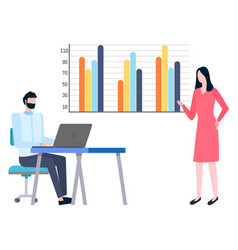 big screen with statistical data man and woman vector image
