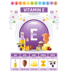 vitamin e tocopherol nutrition food icons healthy vector image