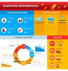 Disaster Infographics Layout vector