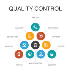 Quality control infographic 10 steps concept vector