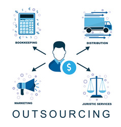 Scheme of outsourcing in companies and business vector