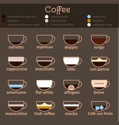 espresso guide thin line icon set vector image