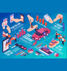 car sharing infographic flowchart vector image