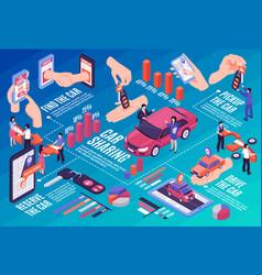 Car sharing infographic flowchart vector