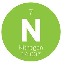 Nitrogen chemical element vector